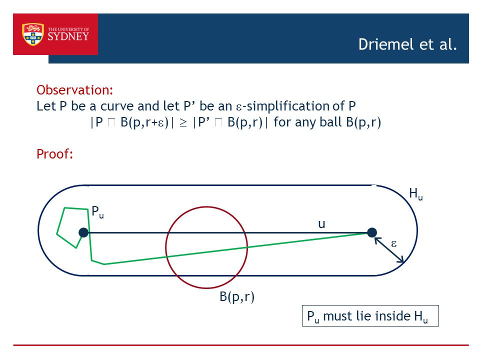 Driemel et al. Observation: Let P be a curve and let P' be an  -simplification of P |P  B(p,r+  )|  |P'  B(p,r)| for any ball B(p,r) Proof: B(p,r