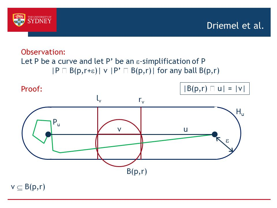 Driemel et al. Observation: Let P be a curve and let P' be an  -simplification of P |P  B(p,r+  )| v |P'  B(p,r)| for any ball B(p,r) Proof: B(p,r