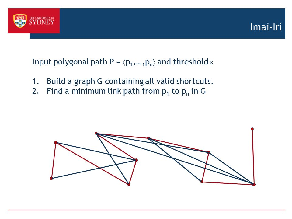 Imai-Iri Input polygonal path P =  p 1,…,p n  and threshold  1.Build a graph G containing all valid shortcuts. 2.Find a minimum link path from p 1