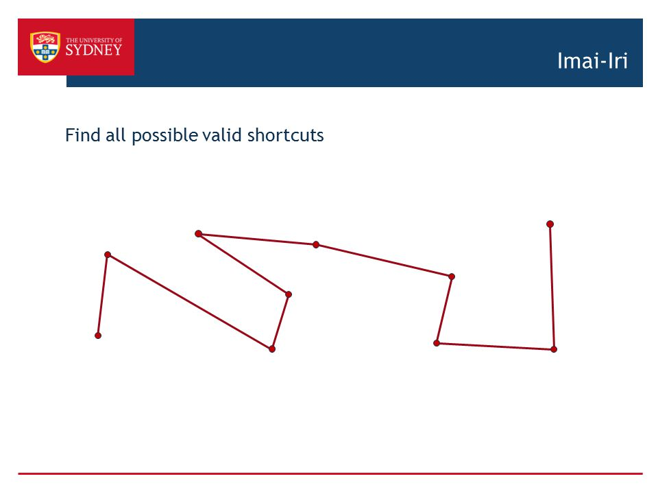 Imai-Iri Find all possible valid shortcuts