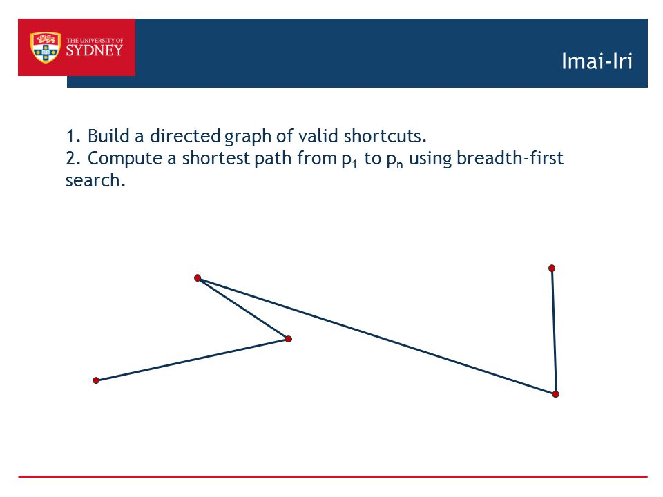 Imai-Iri 1. Build a directed graph of valid shortcuts. 2. Compute a shortest path from p 1 to p n using breadth-first search.