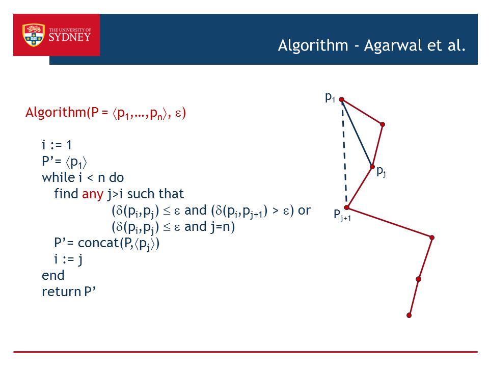 Algorithm - Agarwal et al.