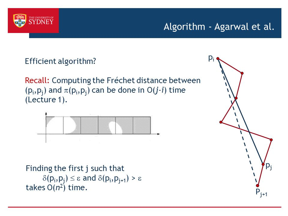 Algorithm - Agarwal et al. Efficient algorithm? Recall: Computing the Fréchet distance between (p i,p j ) and  (p i,p j ) can be done in O(j-i) time