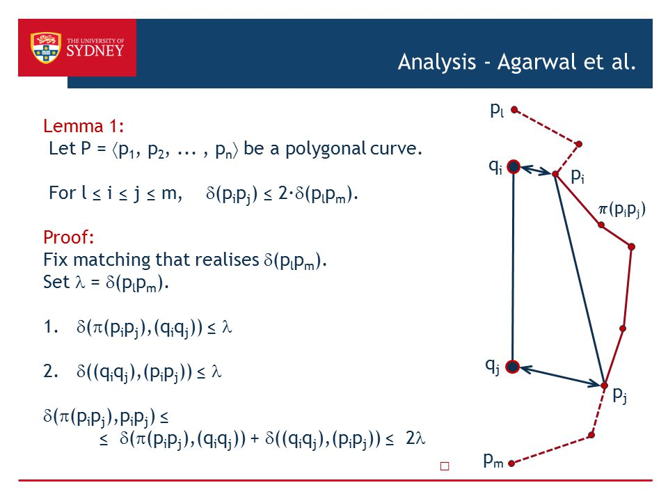 Analysis - Agarwal et al. Lemma 1: Let P =  p 1, p 2,..., p n  be a polygonal curve. For l ≤ i ≤ j ≤ m,  (p i p j ) ≤ 2·  (p l p m ). Proof: Fix m