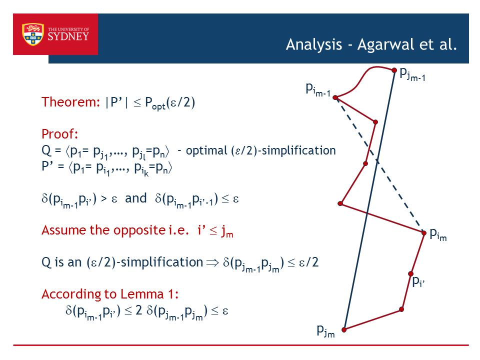 Analysis - Agarwal et al. Theorem: |P'|  P opt (  /2) Proof: Q =  p 1 = p j 1,…, p j l =p n  - optimal (  /2)-simplification P' =  p 1 = p i 1,…
