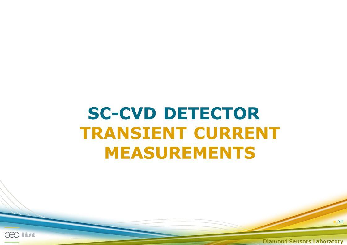 Diamond Sensors Laboratory 31 SC-CVD DETECTOR TRANSIENT CURRENT MEASUREMENTS