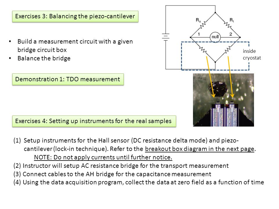 Exercises 3: Balancing the piezo-cantilever Demonstration 1: TDO measurement Exercises 4: Setting up instruments for the real samples inside cryostat