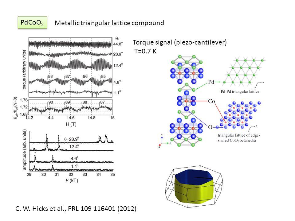 PdCoO 2 Metallic triangular lattice compound C. W. Hicks et al., PRL 109 116401 (2012) Torque signal (piezo-cantilever) T=0.7 K