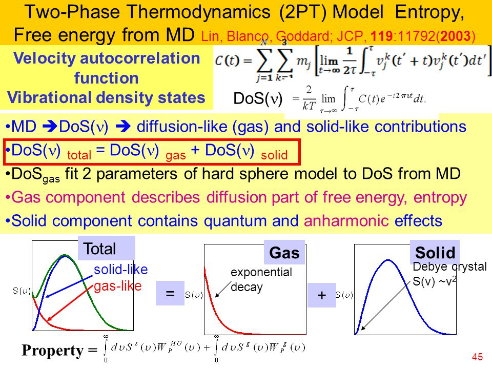 Gas exponential decay Solid Debye crystal S(v) ~v 2 45 solid-like gas-like Two-Phase Thermodynamics (2PT) Model Entropy, Free energy from MD Lin, Blanco, Goddard; JCP, 119:11792(2003) Total = Property = MD  DoS( )  diffusion-like (gas) and solid-like contributions DoS( ) total = DoS( ) gas + DoS( ) solid DoS gas fit 2 parameters of hard sphere model to DoS from MD Gas component describes diffusion part of free energy, entropy Solid component contains quantum and anharmonic effects Velocity autocorrelation function Vibrational density states + DoS( )