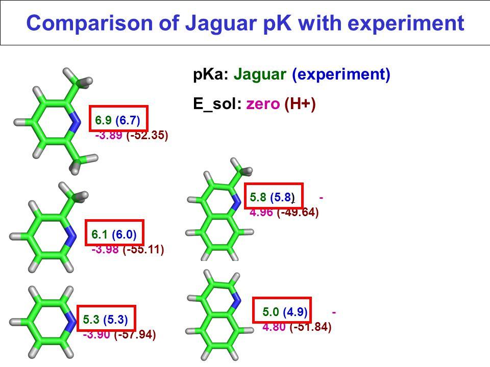 6.9 (6.7) -3.89 (-52.35) 6.1 (6.0) -3.98 (-55.11) 5.8 (5.8) - 4.96 (-49.64) 5.3 (5.3) -3.90 (-57.94) 5.0 (4.9) - 4.80 (-51.84) pKa: Jaguar (experiment