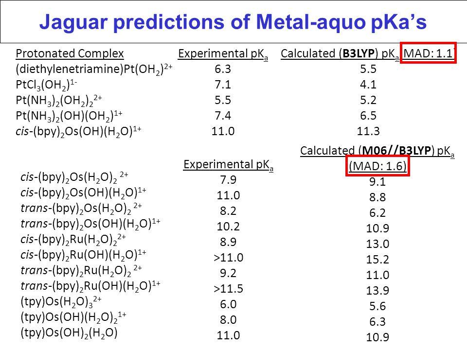 Protonated Complex (diethylenetriamine)Pt(OH 2 ) 2+ PtCl 3 (OH 2 ) 1- Pt(NH 3 ) 2 (OH 2 ) 2 2+ Pt(NH 3 ) 2 (OH)(OH 2 ) 1+ cis-(bpy) 2 Os(OH)(H 2 O) 1+