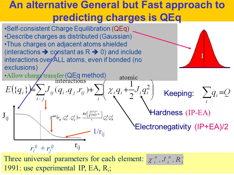 An alternative General but Fast approach to predicting charges is QEq Three universal parameters for each element: 1991: use experimental IP, EA, R i ; Keeping: Self-consistent Charge Equilibration (QEq) Describe charges as distributed (Gaussian) Thus charges on adjacent atoms shielded (interactions  constant as R  0) and include interactions over ALL atoms, even if bonded (no exclusions) Allow charge transfer (QEq method) Electronegativity (IP+EA)/2 Hardness (IP-EA) interactions atomic J ij r ij 1/r ij r i 0 + r j 0 I 2