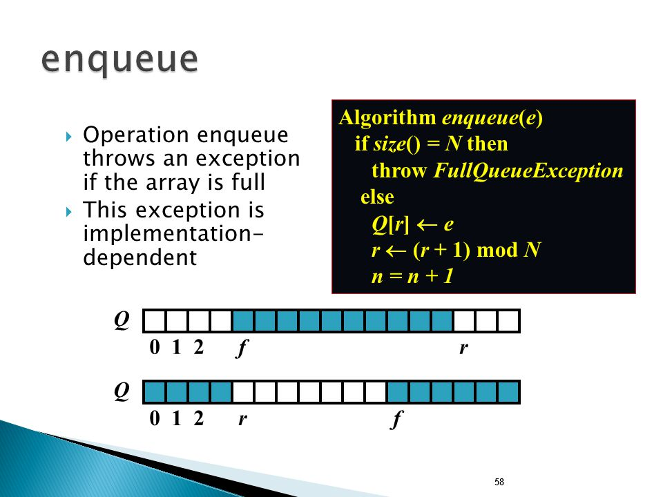 58 Algorithm enqueue(e) if size() = N then throw FullQueueException else Q[r]  e r  (r + 1) mod N n = n + 1  Operation enqueue throws an exception if the array is full  This exception is implementation- dependent Q 012rf Q 012fr