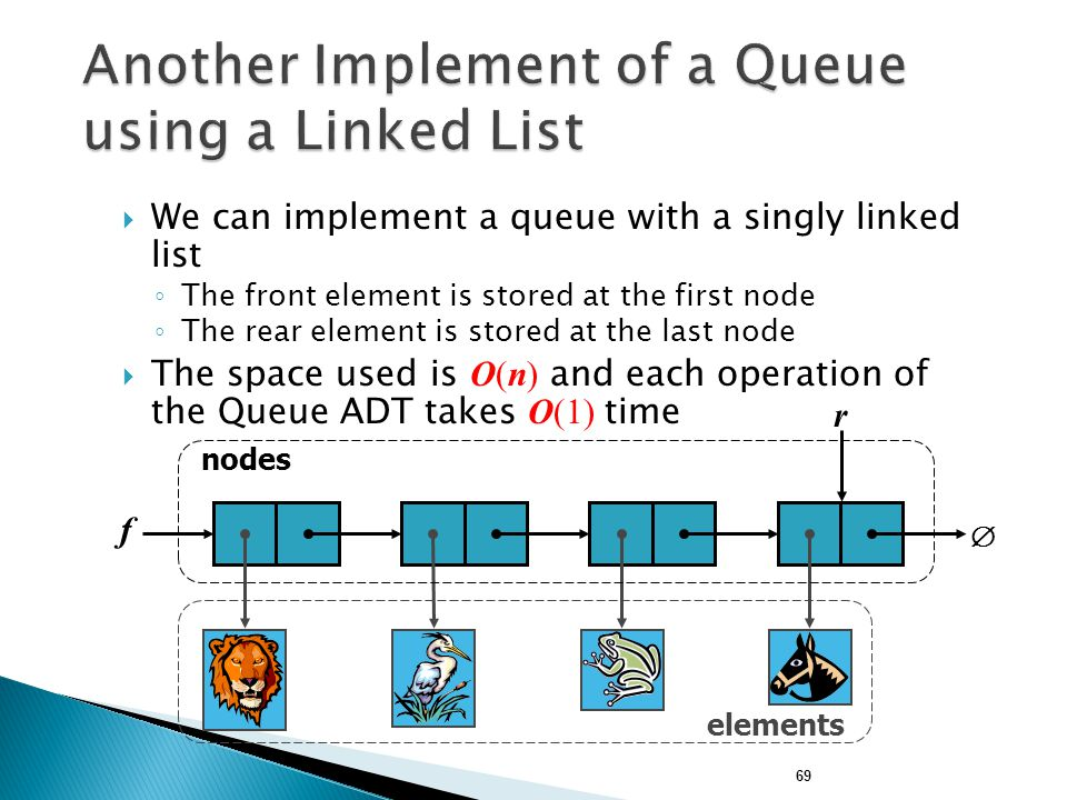 69  We can implement a queue with a singly linked list ◦ The front element is stored at the first node ◦ The rear element is stored at the last node  The space used is O(n) and each operation of the Queue ADT takes O(1) time f r  nodes elements