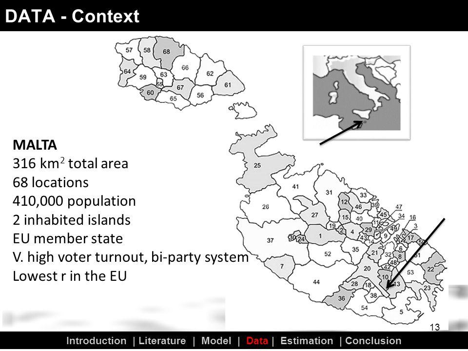DATA - Context 13 MALTA 316 km 2 total area 68 locations 410,000 population 2 inhabited islands EU member state V.