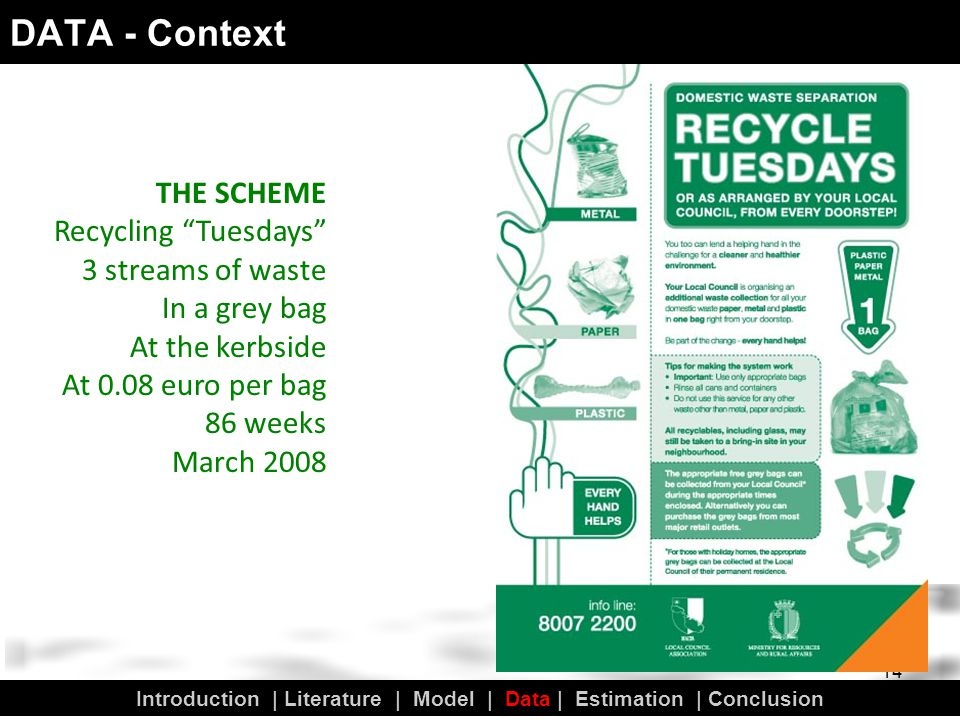 DATA - Context 14 THE SCHEME Recycling Tuesdays 3 streams of waste In a grey bag At the kerbside At 0.08 euro per bag 86 weeks March 2008 Introduction | Literature | Model | Data | Estimation | Conclusion