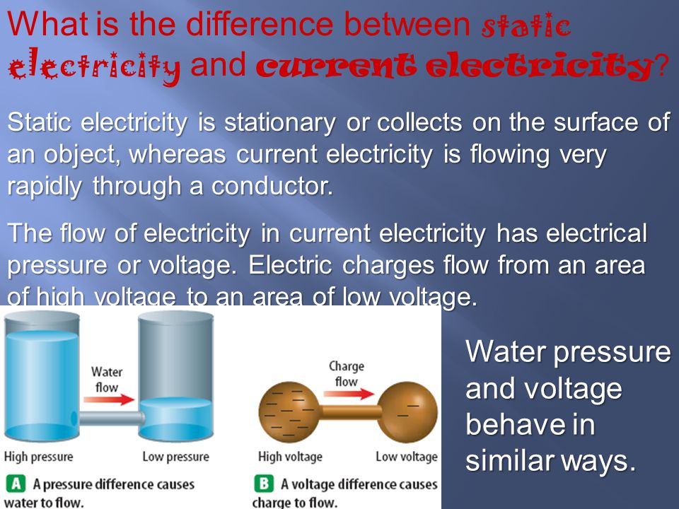 What is the difference between static electricity and current electricity ? Static electricity is stationary or collects on the surface of an object,