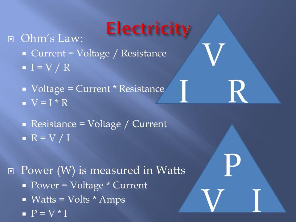 V IR  Ohm's Law:  Current = Voltage / Resistance  I = V / R  Voltage = Current * Resistance  V = I * R  Resistance = Voltage / Current  R = V /