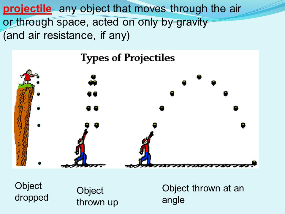 Object dropped Object thrown up Object thrown at an angle projectile- any object that moves through the air or through space, acted on only by gravity