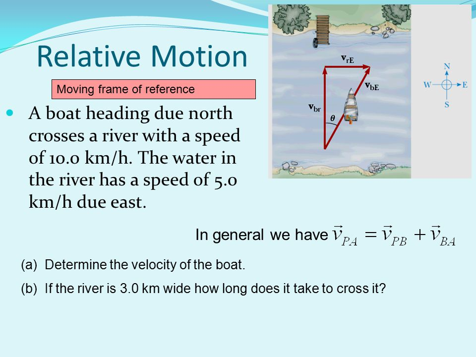 Relative Motion A boat heading due north crosses a river with a speed of 10.0 km/h. The water in the river has a speed of 5.0 km/h due east. Moving fr