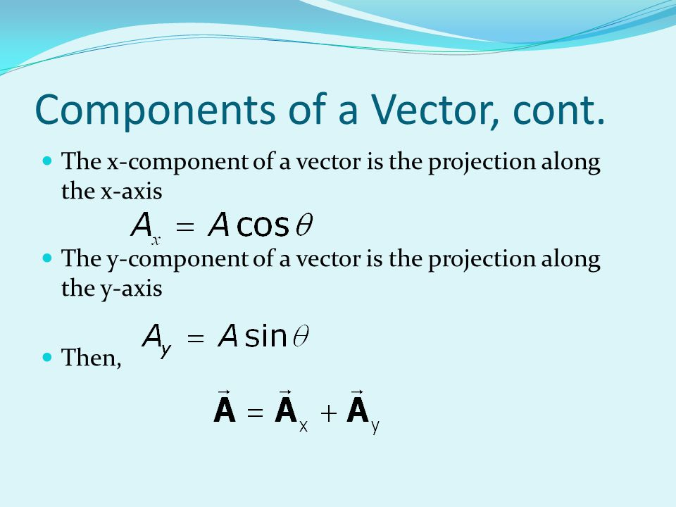 Components of a Vector, cont. The x-component of a vector is the projection along the x-axis The y-component of a vector is the projection along the y