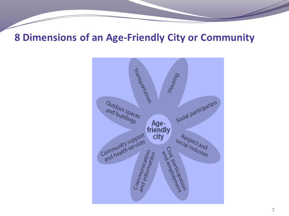 Heart of the Guide is the Age Friendly Checklist Tool for self assessment and a map to chart progress.