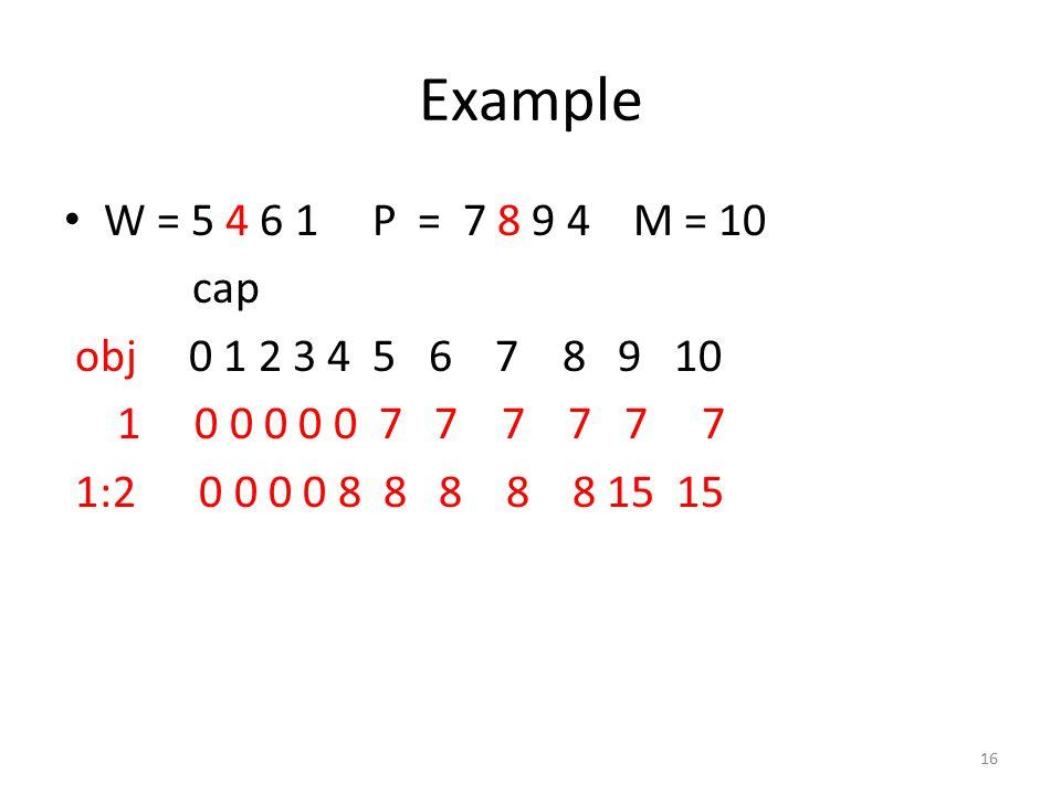 Example W = 5 4 6 1 P = 7 8 9 4 M = 10 cap obj 0 1 2 3 4 5 6 7 8 9 10 1 0 0 0 0 0 7 7 7 7 7 7 1:2 0 0 0 0 8 8 8 8 8 15 15 16