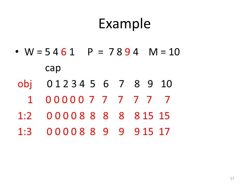 Example W = 5 4 6 1 P = 7 8 9 4 M = 10 cap obj 0 1 2 3 4 5 6 7 8 9 10 1 0 0 0 0 0 7 7 7 7 7 7 1:2 0 0 0 0 8 8 8 8 8 15 15 1:3 0 0 0 0 8 8 9 9 9 15 17
