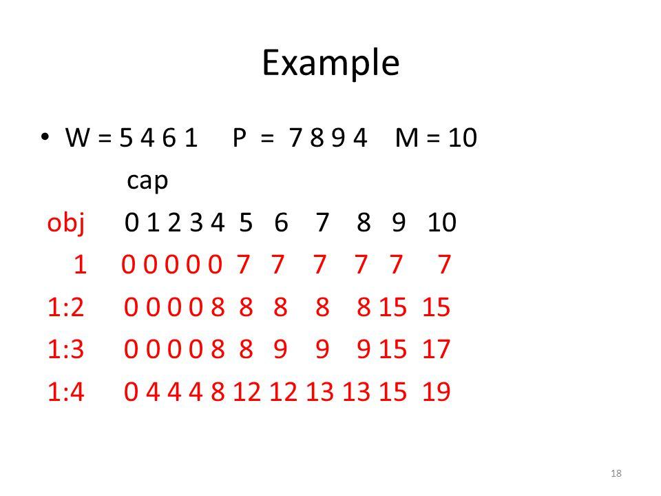 Example W = 5 4 6 1 P = 7 8 9 4 M = 10 cap obj 0 1 2 3 4 5 6 7 8 9 10 1 0 0 0 0 0 7 7 7 7 7 7 1:2 0 0 0 0 8 8 8 8 8 15 15 1:3 0 0 0 0 8 8 9 9 9 15 17 1:4 0 4 4 4 8 12 12 13 13 15 19 18
