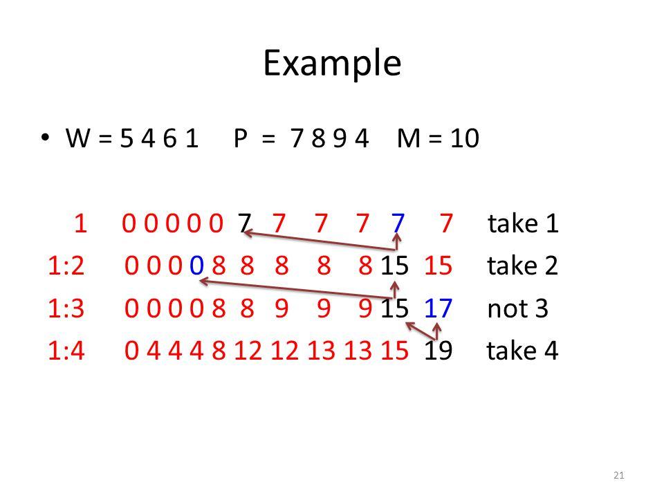 Example W = 5 4 6 1 P = 7 8 9 4 M = 10 1 0 0 0 0 0 7 7 7 7 7 7 take 1 1:2 0 0 0 0 8 8 8 8 8 15 15 take 2 1:3 0 0 0 0 8 8 9 9 9 15 17 not 3 1:4 0 4 4 4