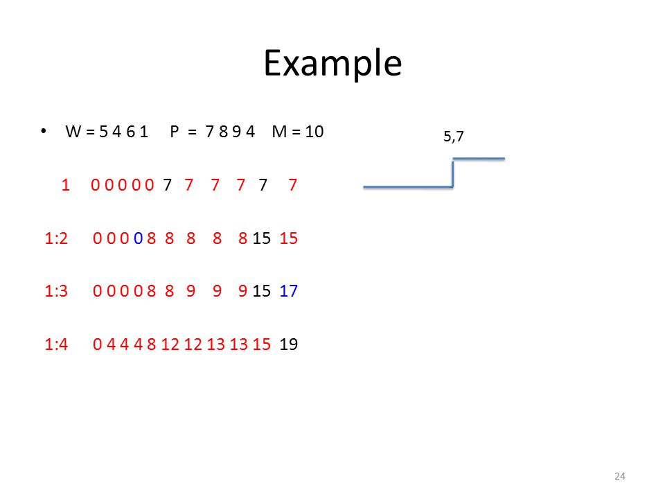 Example W = 5 4 6 1 P = 7 8 9 4 M = 10 1 0 0 0 0 0 7 7 7 7 7 7 1:2 0 0 0 0 8 8 8 8 8 15 15 1:3 0 0 0 0 8 8 9 9 9 15 17 1:4 0 4 4 4 8 12 12 13 13 15 19 24 5,7
