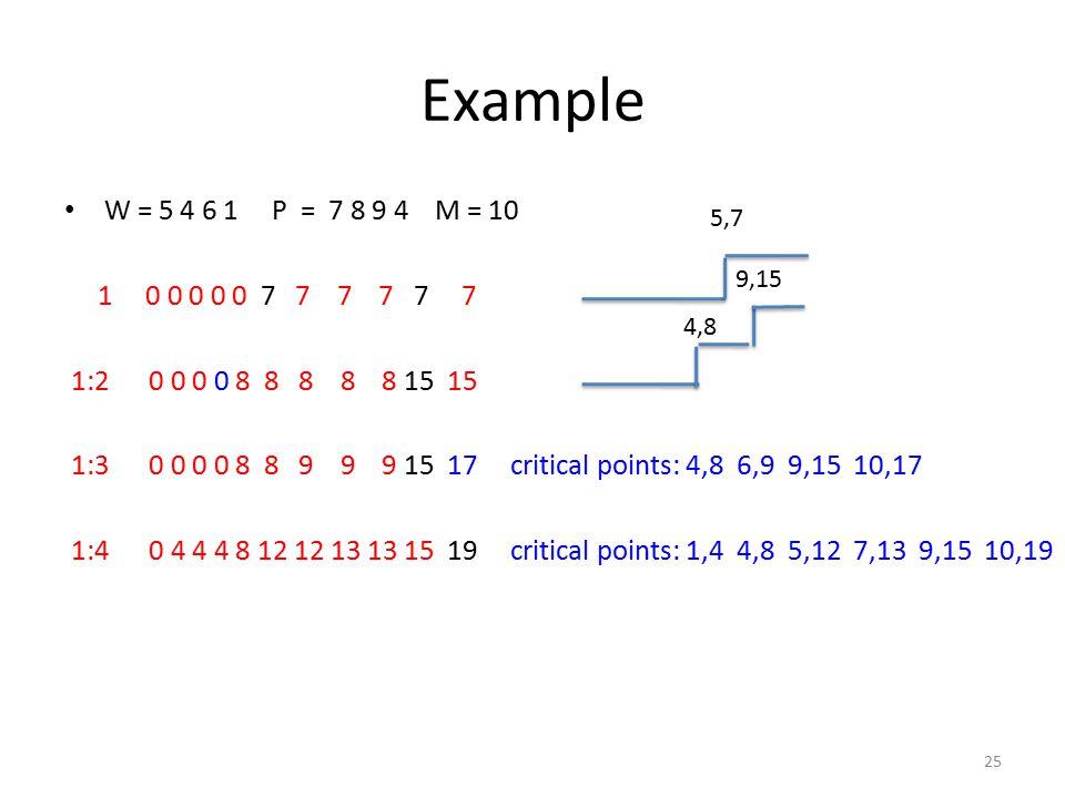 Example W = 5 4 6 1 P = 7 8 9 4 M = 10 1 0 0 0 0 0 7 7 7 7 7 7 1:2 0 0 0 0 8 8 8 8 8 15 15 1:3 0 0 0 0 8 8 9 9 9 15 17 critical points: 4,8 6,9 9,15 10,17 1:4 0 4 4 4 8 12 12 13 13 15 19 critical points: 1,4 4,8 5,12 7,13 9,15 10,19 25 5,7 9,15 4,8