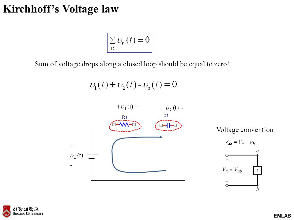 EMLAB 11 Kirchhoff's Voltage law Sum of voltage drops along a closed loop should be equal to zero! R1 C1 Voltage convention