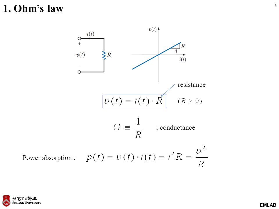 EMLAB 5 1. Ohm's law Power absorption : resistance ; conductance