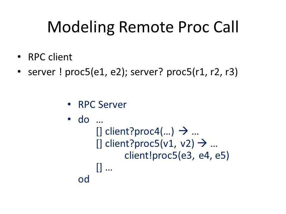 Modeling Remote Proc Call RPC client server ! proc5(e1, e2); server? proc5(r1, r2, r3) RPC Server do… [] client?proc4(…)  … [] client?proc5(v1, v2) 