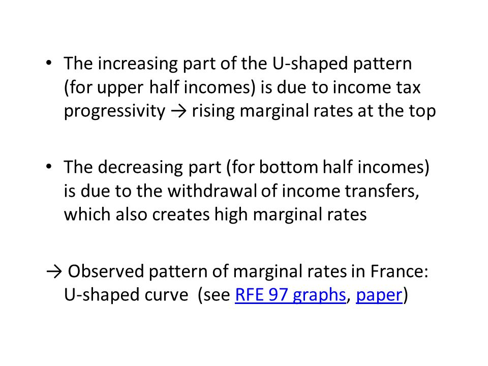 The increasing part of the U-shaped pattern (for upper half incomes) is due to income tax progressivity → rising marginal rates at the top The decreasing part (for bottom half incomes) is due to the withdrawal of income transfers, which also creates high marginal rates → Observed pattern of marginal rates in France: U-shaped curve (see RFE 97 graphs, paper)RFE 97 graphspaper