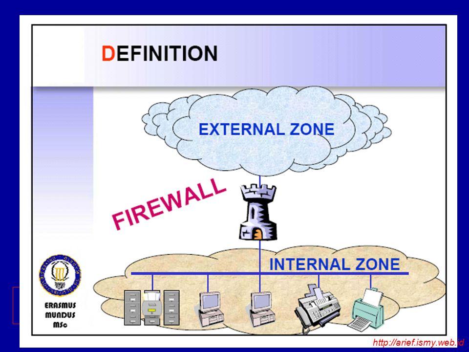 Firewall http://arief.ismy.web.id