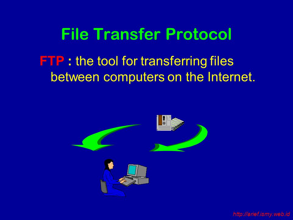 File Transfer Protocol FTP : the tool for transferring files between computers on the Internet.