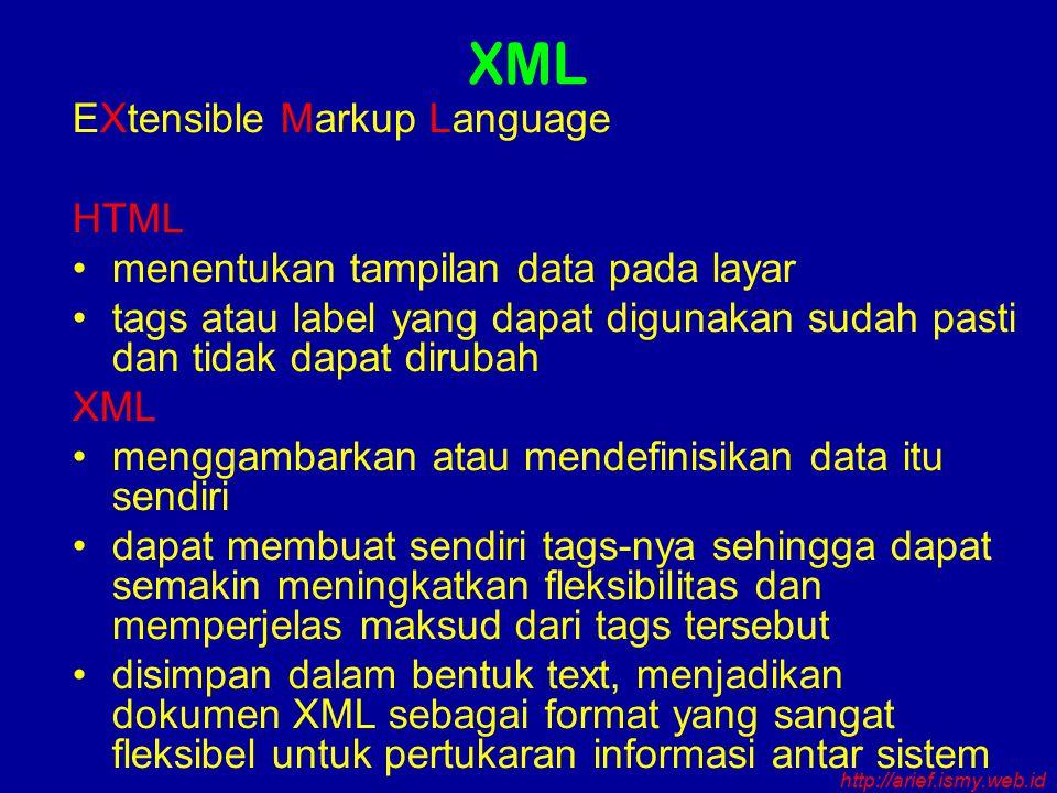 XML EXtensible Markup Language HTML menentukan tampilan data pada layar tags atau label yang dapat digunakan sudah pasti dan tidak dapat dirubah XML menggambarkan atau mendefinisikan data itu sendiri dapat membuat sendiri tags-nya sehingga dapat semakin meningkatkan fleksibilitas dan memperjelas maksud dari tags tersebut disimpan dalam bentuk text, menjadikan dokumen XML sebagai format yang sangat fleksibel untuk pertukaran informasi antar sistem http://arief.ismy.web.id