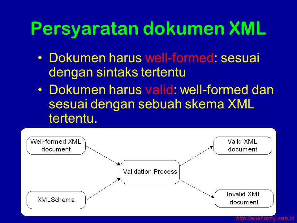 Persyaratan dokumen XML Dokumen harus well-formed: sesuai dengan sintaks tertentu Dokumen harus valid: well-formed dan sesuai dengan sebuah skema XML tertentu.