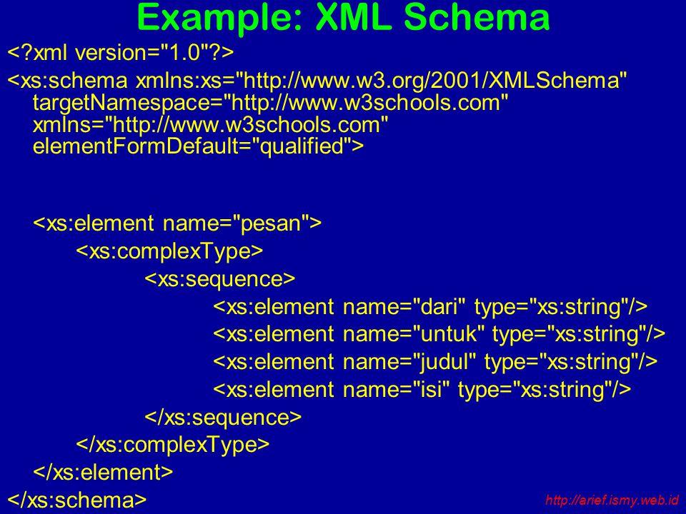 Example: XML Schema http://arief.ismy.web.id