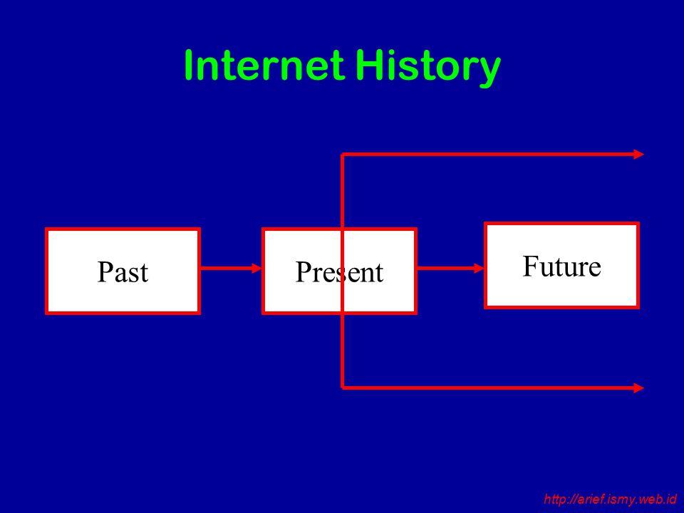 Internet History PastPresent Future http://arief.ismy.web.id