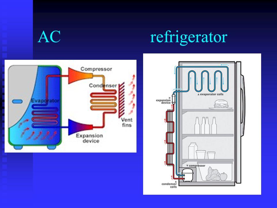 AC refrigerator
