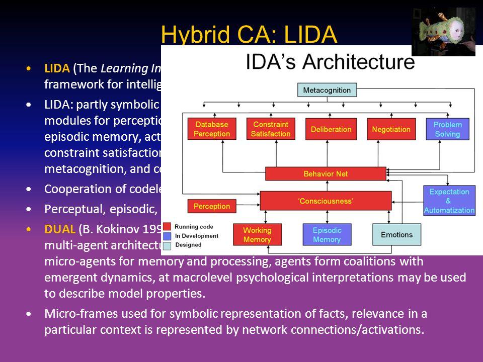 Hybrid CA: LIDA LIDA (The Learning Intelligent Distribution Agent) (S. Franklin, 1997), framework for intelligent software agent, global workspace (GW