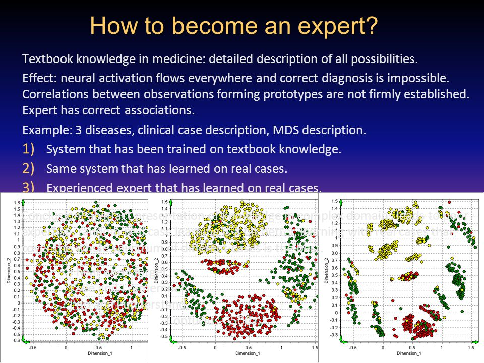 How to become an expert? Textbook knowledge in medicine: detailed description of all possibilities. Effect: neural activation flows everywhere and cor