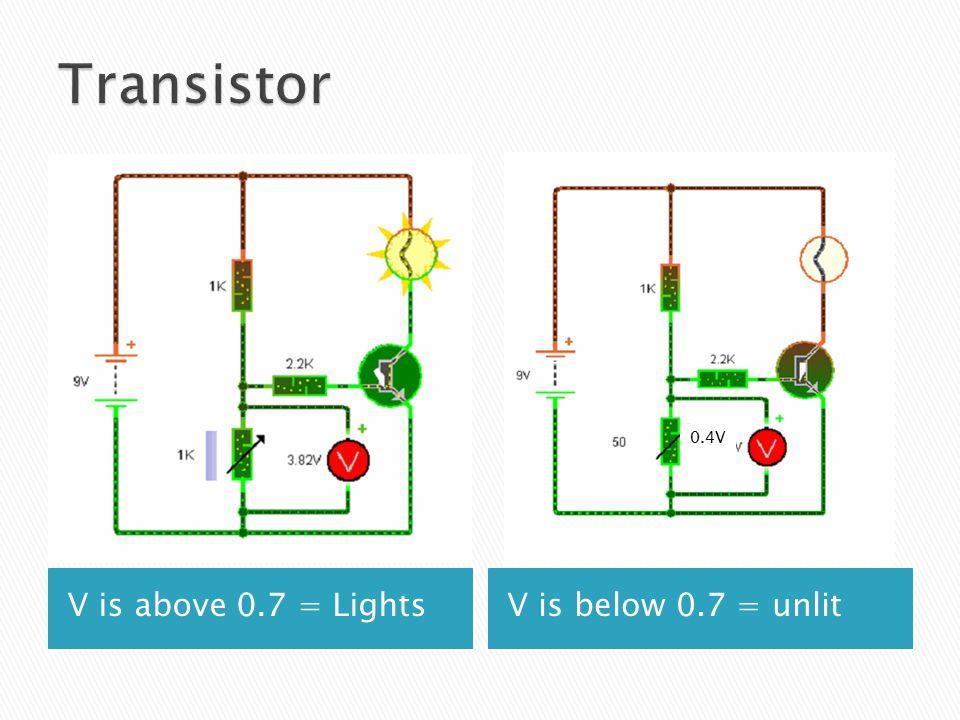V is above 0.7 = LightsV is below 0.7 = unlit 0.4V