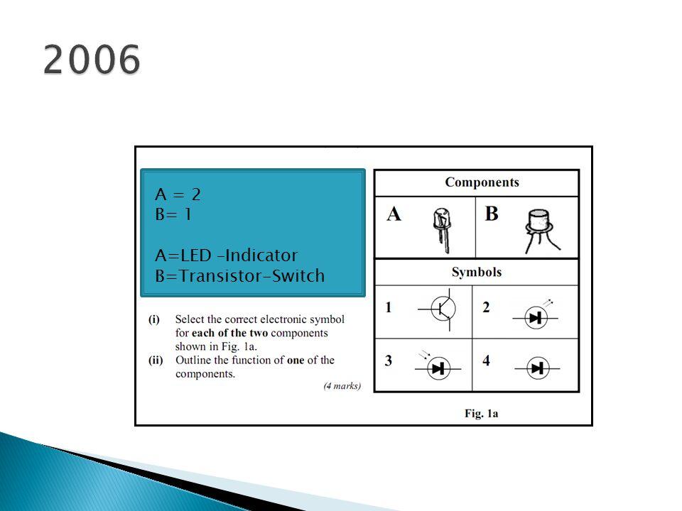 A = 2 B= 1 A=LED –Indicator B=Transistor-Switch