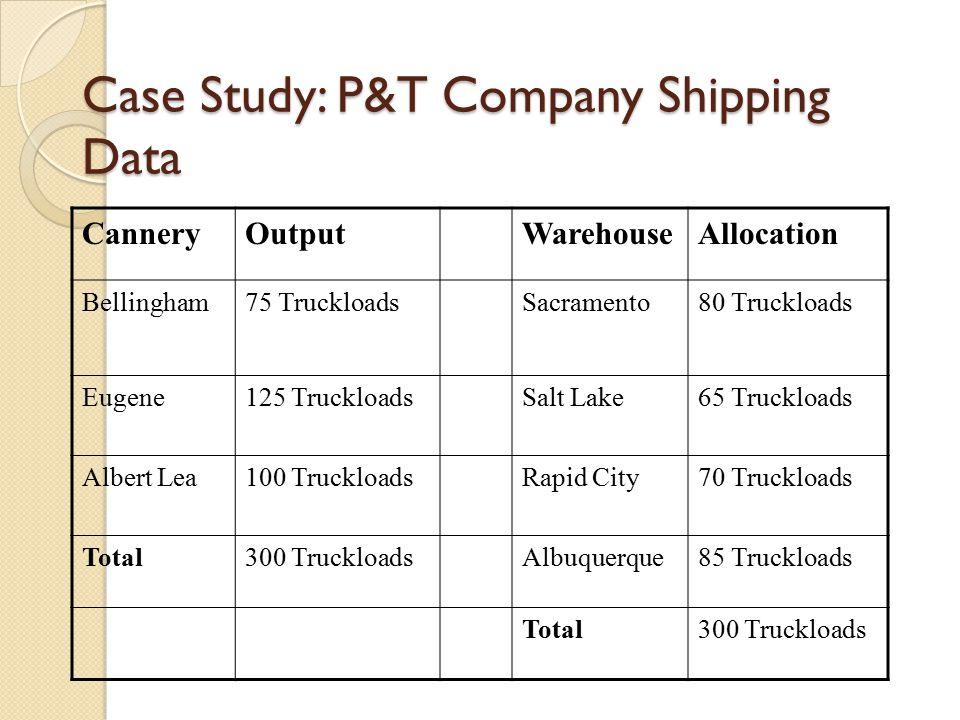 Case Study: P&T Company Shipping Data CanneryOutputWarehouseAllocation Bellingham75 TruckloadsSacramento80 Truckloads Eugene125 TruckloadsSalt Lake65