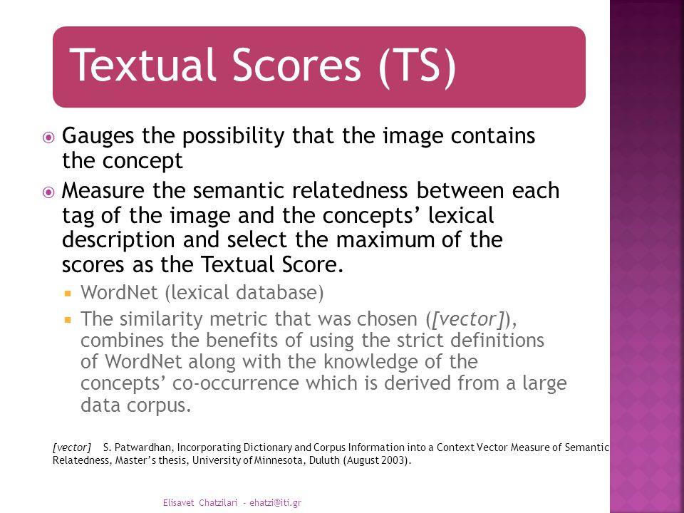 Textual Scores (TS) [vector] S.
