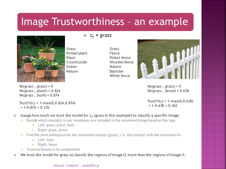 Image Trustworthiness – an example VA(grass, grass) = 0 VA(grass, plant) = 0.824 VA(grass, bush) = 0.874 VA(grass, grass) = 0 VA(grass, fence) = 0.638 Trust c k (I 1 ) = 1-max(0,0.824,0.874) = 1-0.874 = 0.126 Trust c k (I 2 ) = 1-max(0,0.638) = 1-0.638 = 0.362  c k = grass Grass Potted plant Plant Countryside Green Nature Grass Fence Picket fence Wooden fence Nature Banister White fence  Gauge how much we trust the model for c k (grass in this example) to classify a specific image  Decide which concepts in our vocabulary are included in the examined image based on the tags  Left: grass, plant, bush  Right: grass, fence  Find the most ambiguous for the examined concept (grass), i.e.